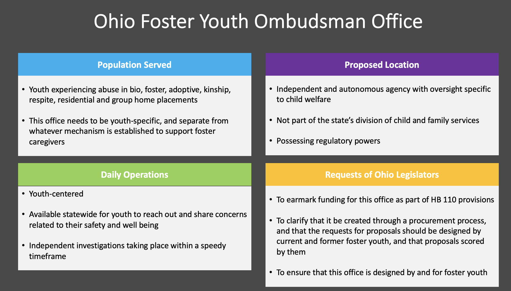 Youth Ombudsman Design Recommendations